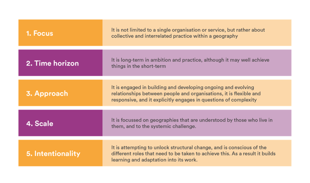 5 principles of place-based systemic change